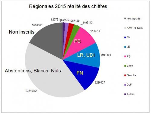 Elections_regionales_2015.jpg