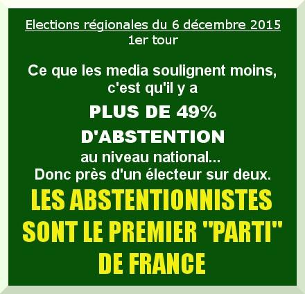 Abstentionnistes_panneau.jpg